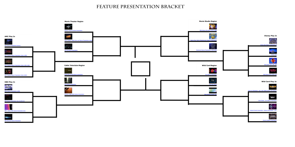 Gonzo Guys Feature Presentation Bracket